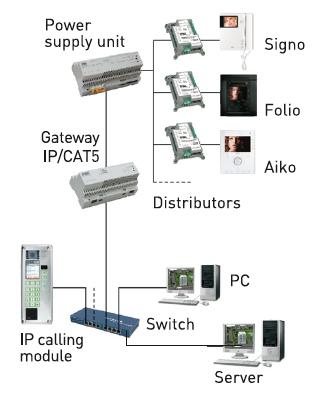 Ipervoice-diagram Urmet Intercom Wiring Diagram on door bell diagram, intercom connection diagram, intercom circuit diagram, cat5e diagram, intercom schematic diagram, sample block diagram, security diagram, intercom cable,
