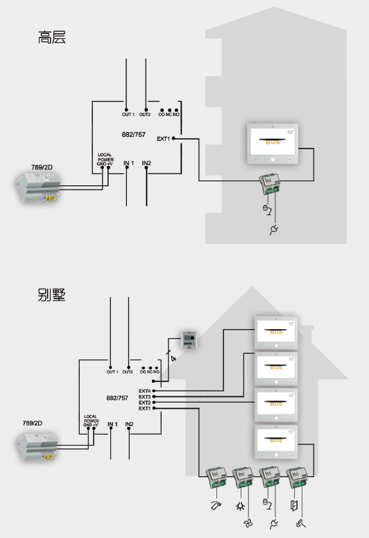 hrb diagram urmet wiring diagram urmet entry phone wiring diagram \u2022 wiring tomar scorpion wiring diagram at gsmportal.co