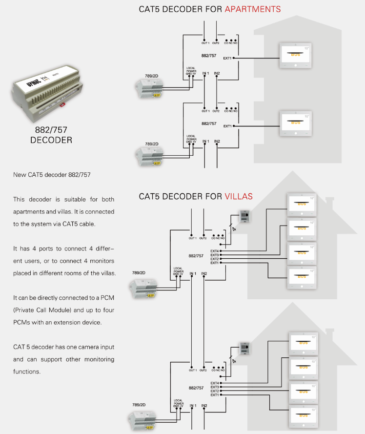 Urmet Wiring Diagram